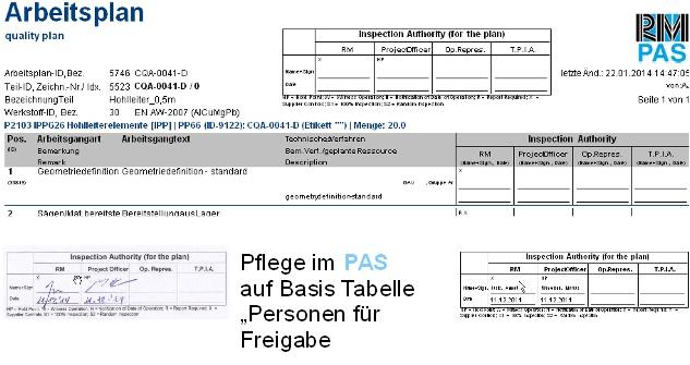 PAS_AP_FreigabenErteilt_633x335_20190521