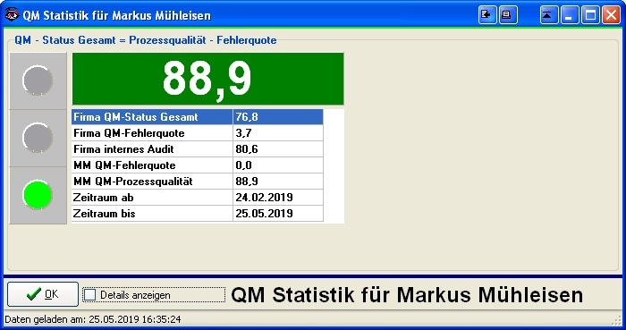 RMPAS_QMStatistikMA_20190525