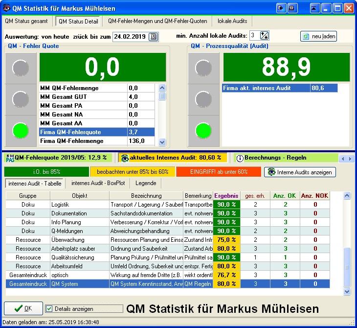 RMPAS_QMStatistik_Detail_20190525