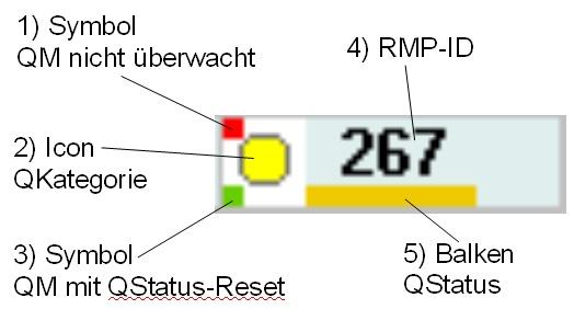 RMPAS_QStatus_DarstllungAmRMP_20150525